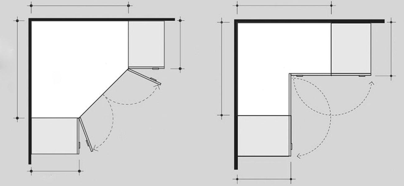 cabina armadio modulare con angolo cdl italia